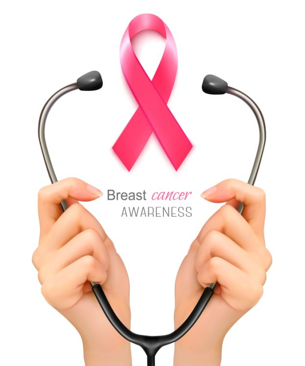 THE ADVANCEMENT AND HISTORY OF BREAST CANCER SURGICAL THERAPY AT A GLANCE